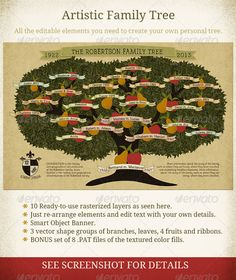 Buy Family Tree Vintage Style by joiaco on GraphicRiver. Exclusive to Graphic River, this Vintage Style Family Tree design has artistic creativity and maximum editability as . Oak Tree Wedding, Family Tree Designs, Pine Tree Tattoo, The Giving Tree, Candle Wedding Centerpieces, Purple Trees, Ribbon On Christmas Tree, Family Tree Wall, Tree Illustration