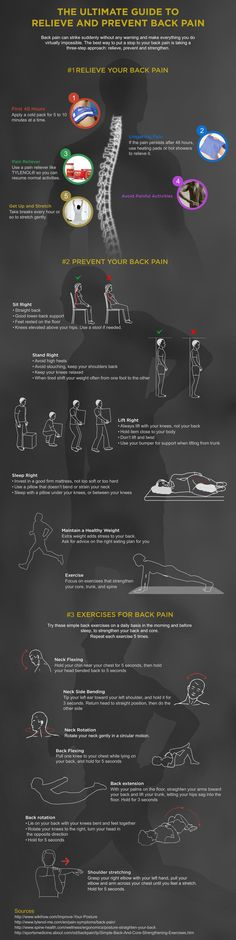 The Ultimate Guide To Relieve And Prevent #BackPain #infographic