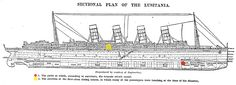 Picture #4: The formation of the ship.