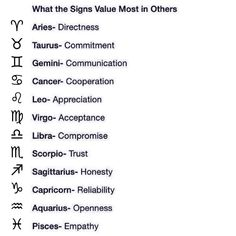 What the signs value most in others