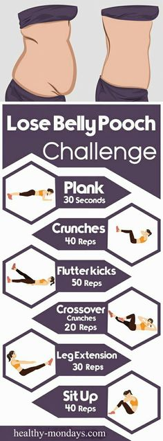 28 Days Abs zchallenge To Lose Belly Pooch