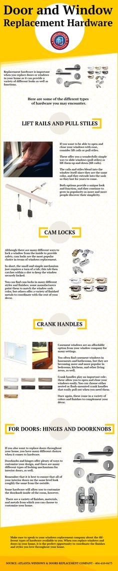 Door and Window Replacement Hardware - Infographic