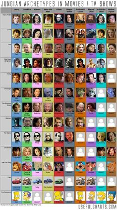 Jungian archetypes in movies and TV shows. Anything with farscape needs pinning.