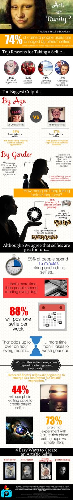 Art or Vanity? A Look at the Selfie Backlash   #infographic #SocialMedia #Selfie