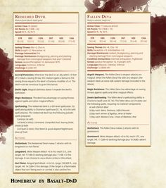 The Grinning Wyrm D&D