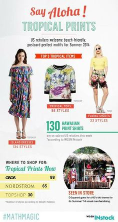 @WGSN  These island-inspired prints featuring palm trees, exotic blooms and vacation-themed graphics work well across many different product types, with aloha shirts being one of the key favourites. Beach-friendly, postcard-perfect motifs are turning up in store and online, with no less than 130 aloha shirts, 134 hawaiian print dresses and 33 tropical print shorts on sale this week, according to WGSN INstock.