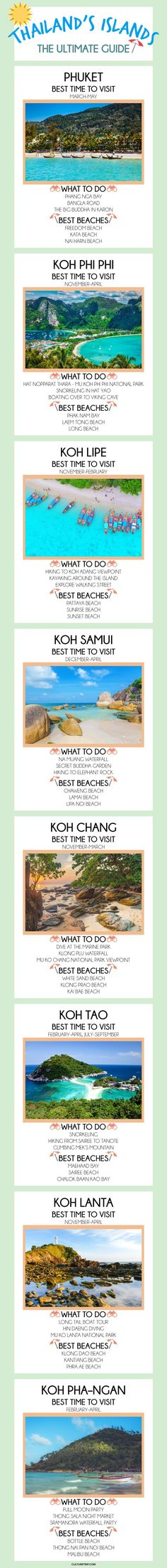 The ultimate guide to the Thai islands (infographic) - # . - The Ultimate Guide to the Thai Islands (Infographic) – the - Thailand Vacation, Thailand Honeymoon, Thailand Travel, Asia Travel, Travel Tips, Phuket Thailand, Thailand Destinations, Honeymoon Ideas, Croatia Travel