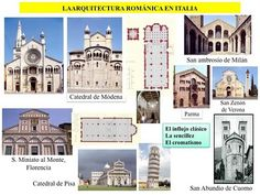 La arquitectura románica en Italia. Verona, Romanesque Architecture, Art History, Notre Dame, Taj Mahal, Mansions, House Styles, Building, Travel
