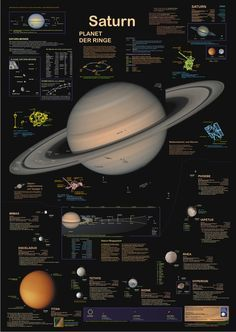 Saturn - Planet Of The Rings