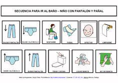 MATERIALES - Secuencias para ir al baño: niño con pantalón y pañal. Conjunto de seis secuencias para trabajar o anticipar las distintas rutinas para ir al baño.  http://arasaac.org/materiales.php?id_material=778