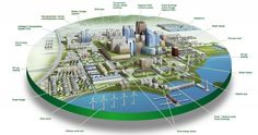 """Modern Architecture of Buildings in Sustainable Cities of the Future –   Me, Myself, and Robot – Belgian architect Vincent Callebaut is a man looking for a bright future. In March 2008, he proposed an """"ecopolis"""" called the Lilypad. The massive structure would float in the sea, providing sanctuary to an enormous self-sustaining ecosystem. It... #2050parissmartcity #lilypad #renewableenergy"""