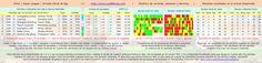 #FÚTBOL #CHINA #apuestas #pronósticos #picks Valiosa información 1-X-2. #Software Premium! Bet: http://www.losmillones.com/software/apuestas.html