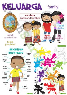 indonesian words poster - Google Search