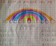 Matematica. Le coppie amiche del 10. Prima elementare.