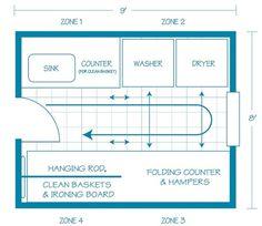 small laundry bathroom combo designs | Comfortable Small Laundry Room Design » Small laundry room layouts