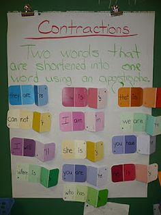 cute and creative way to teach contractions
