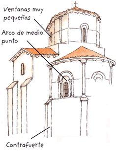 Estructura de una catedral gticajpg 12052038  UD 6 La