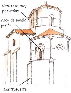 ARTE ROMÁNICO EL ARTE ROMÁNICO es el estilo de arquitectura propio de principio de la Edad Media y es el resultado de la integración de fórmulas constructivas y estéticas de diversa procedencia: ro…