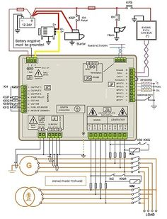 Generator Manual Transfer Switch Wiring Diagram For Control Panel Industrial Applications 11 Electrical Panel Wiring, Electrical Circuit Diagram, Electrical Plan, Electrical Installation, Electrical Engineering, Electrical Grid, Design Thinking, Generator Transfer Switch, Carros Audi
