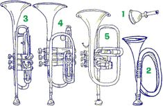 Make Your Own Instrument