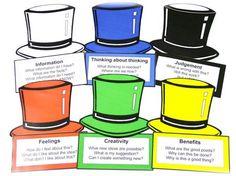 de bono's six thinking hats   above are edward de bono s six thinking hats…