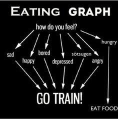 Äta på känslor? | Kristinas kostpepp