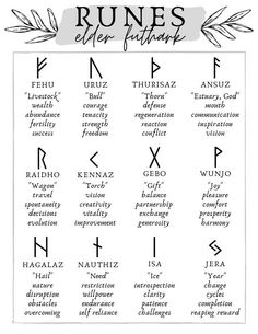 Runes and Rune Stones Cheat Sheet Printable Grimoire Pages | Etsy