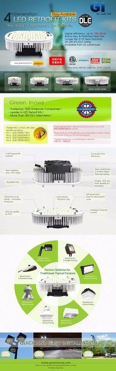 LED Retrofit Kit #GreenInova
