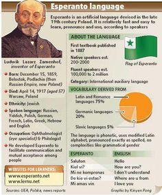 Infographic #Esperanto
