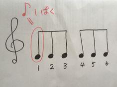 (ピアノ初心者向け)6/8拍子の数え方・弾き方その① | はんなりピアノ♪ Piano, Math, Music, Guitar, Musica, Musik, Math Resources, Pianos, Muziek