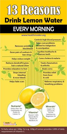 Learn the health benefits of drinking lemon water first thing in the morning, how others say it has helped them and a recipe for how best to make it. Warm Lemon Water, Drinking Lemon Water, Lemon Water In The Morning, Lemon Water Benefits, Lemon Health Benefits, Health And Nutrition, Health And Wellness, Health Fitness, Health Facts