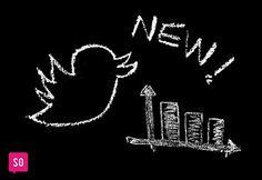 Twitter Analytics paljastaa sisältösi koukuttavuuden