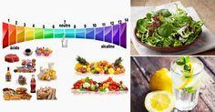 Por qué y cómo eliminar el pH ácido del cuerpo