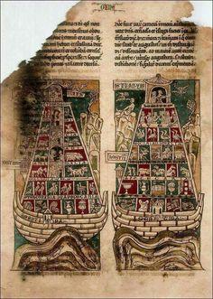 El arca de Noe, iluminacion del codice de la Historia Catolica de Rodrigo Jimenez de Rada. Edad Media.
