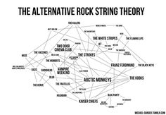 Totally not gonna point out how Arctic Monkeys are the biggest on there.... ....oh yeah ;p