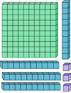 Place Value Blocks by New Trick School Place Value Blocks, Math Place Value, Place Values, Math Tutor, Teaching Math, Math Stations, Math Centers, Second Grade Math, Third Grade