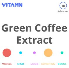 Green #Coffee extract is a supplement/ food product that is derived from Green Coffee Beans. Oral ingestion of Green Coffee Extract may reduce body ‪#‎weight‬ in overweight and ‪#‎obese‬ persons although the degree of weight reduction seems quite unreliable at this moment; studies in lean persons are nonexistent right now. Studies suggest that 'blood health' can be improved via increase vasoreactivity and lowered blood pressure, which have been shown to benefit people with poor vascular…