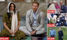 The sky-high cost of Prince Harry and Meghan Markle's tour of Africa