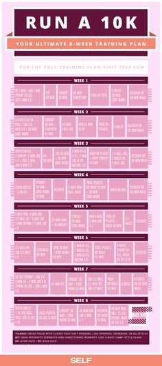 http://www.self.com/fitness/2016/02/run-a-10k-the-ultimate-8-week-training-plan/