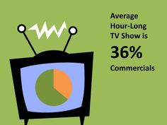 Average Hour-Long TV Show is 36% Commercials - What does this have to do with presentations you ask. Well, it's a good reminder that if you have an hour to give a presentation, whether it is in person, a webinar, a sales pitch, a class lesson, or whatever, that doesn't mean you should be speaking for an hour. Commercials may serve a different function than breaks in presentations, but there are some similarities. And by breaks, I just mean pauses to shift gears, not necessary the...