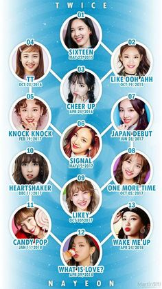 Wtf nayeonie didnt change wtfffff but still she coot asfff Kpop Girl Groups, Kpop Girls, Korean Girl Groups, The Band, Twice Group, Twice Album, Warner Music, Twice Fanart, Twice Once