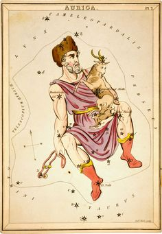From Urania's Mirror: Auriga, 1825 |