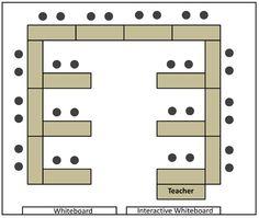 Classroom Seating Chart Templates Classroom Seating Chart Template 14 Examples In Pdf Word, Horizontal Classroom Seating Chart Template Free Printable, Classroom Seating Chart Template 14 Examples In Pdf Word, Seating Chart Classroom, Classroom Layout, Classroom Organisation, New Classroom, Classroom Setting, Classroom Design, School Organization, Classroom Management, Classroom Decor