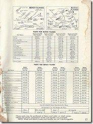 SCAN0276 Stanley Plane, Sears Craftsman, Vintage Tools, In Writing, Blacksmithing, Restoration, Blacksmith Shop, Blacksmith Forge, Wrought Iron