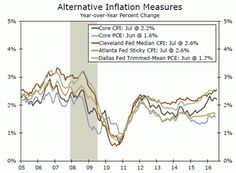Weekly Financial and Monetary Commentary - http://worldwide-finance.net/analysis/weekly-financial-and-monetary-commentary-11