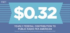It doesn't take much, but it means a lot. The yearly federal contribution to public radio per American is $0.32.