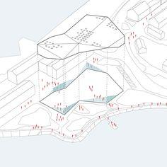 Bustler: schmidt hammer lassen to Design New Cultural Center and Library in Karlshamn, Sweden