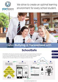 Report Bullying and Harassment with SchoolSafe by Startware Global Bullying And Harassment, Canvas, Tela, Canvases