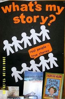 What's My Story? Good for African-American History month or for popular biography months.