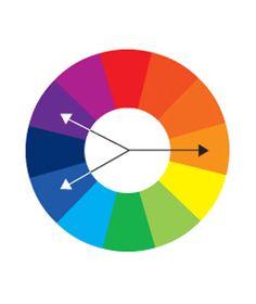 Split complementary color wheel